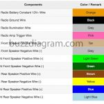 05 Trailblazer Rear Fuse Box | Wiring Library   2007 Chevy Impala Radio Wiring Diagram