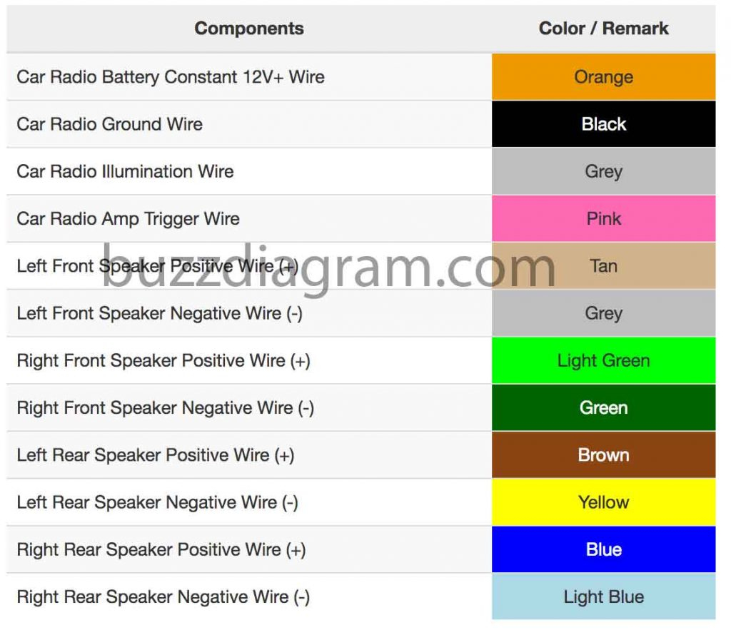 05 Trailblazer Rear Fuse Box | Wiring Library - 2007 Chevy Impala Radio Wiring Diagram