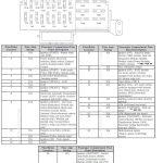07 Crown Vic Fuse Diagram   Schema Wiring Diagram   Crown Vic Radio Wiring Diagram