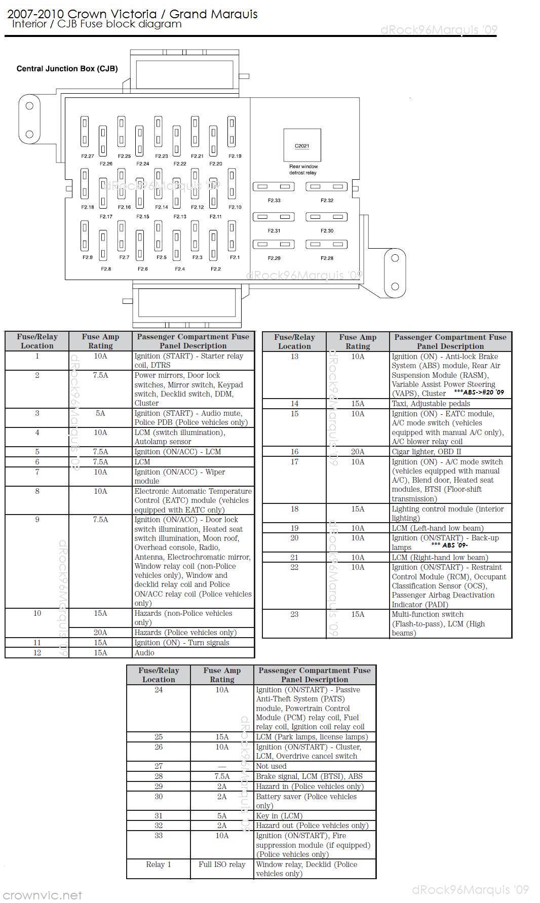 07 Crown Vic Fuse Diagram - Schema Wiring Diagram - Crown Vic Radio Wiring Diagram