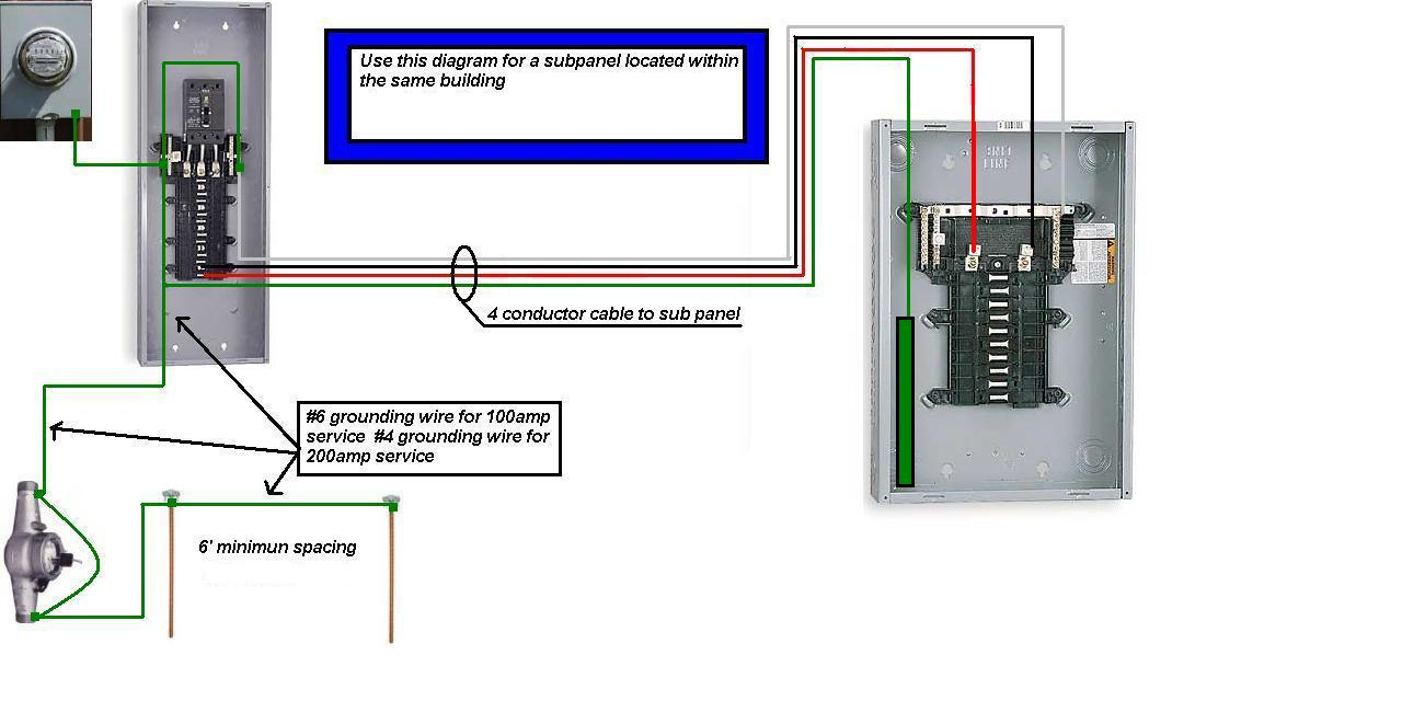 100 Amp Sub Panel Box Wiring Diagram - Wiring Diagram Explained - Sub Panel Wiring Diagram