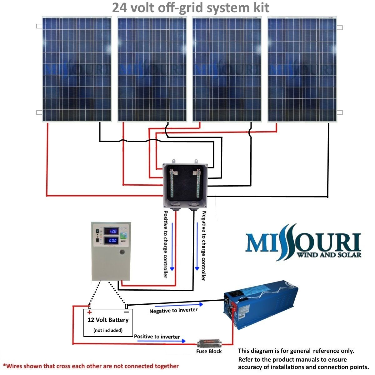 1000 Watt 24 Volt Off Grid Solar Panel Kit | Techno | Solar Panels - Solar Panel Wiring Diagram