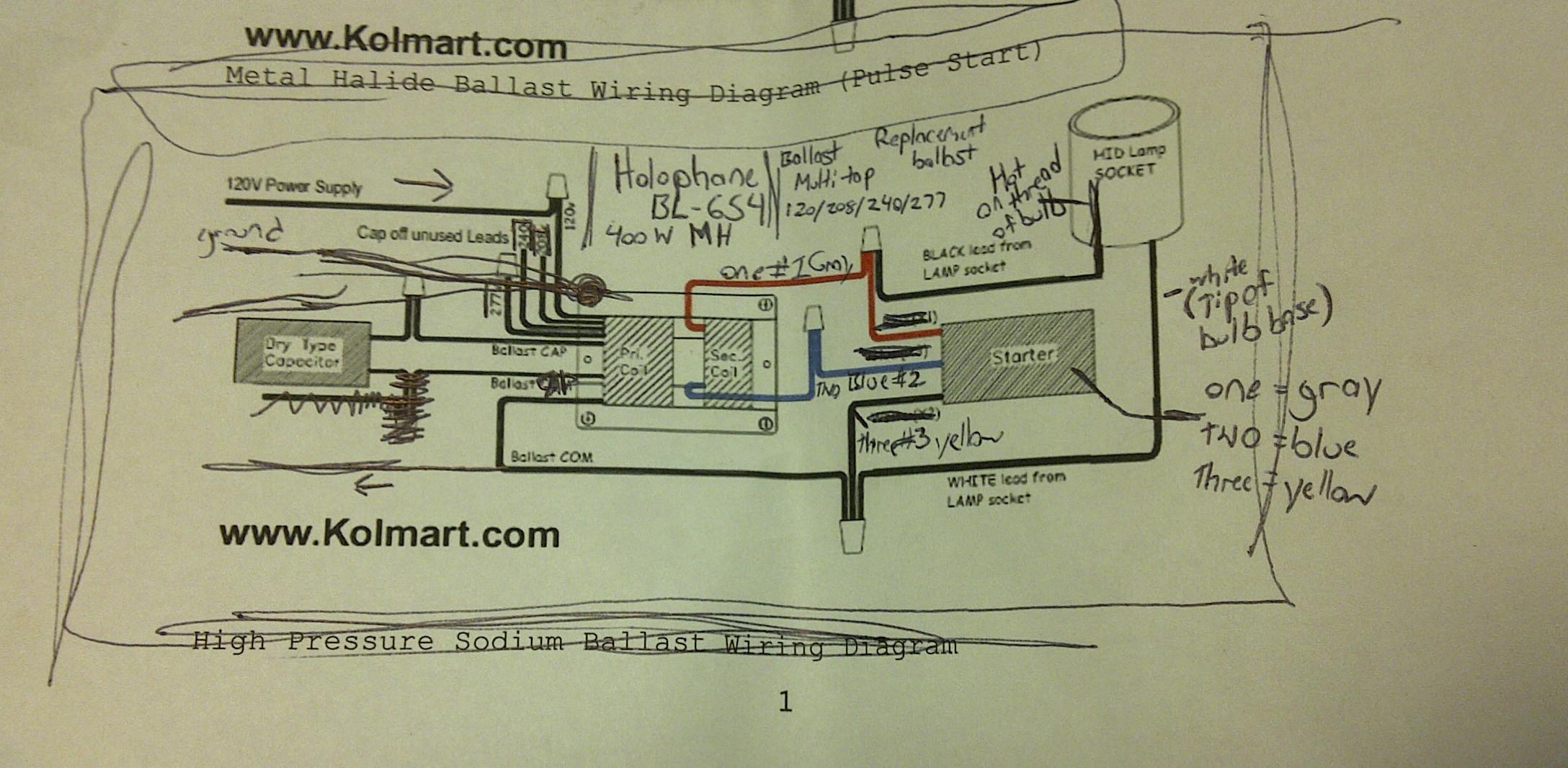 DIAGRAM] 480 Volt Metal Halide Wiring Diagram FULL Version HD Quality Wiring  Diagram - AUTONETDIAGRAM.GIANNIROGHI.ITgianniroghi
