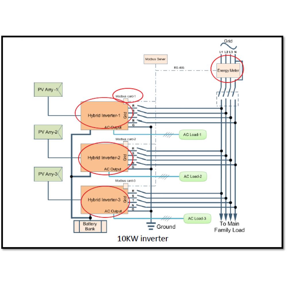 10Kw Grid Tie Solar Wiring Diagram | Schematic Diagram - Solar Wiring Diagram