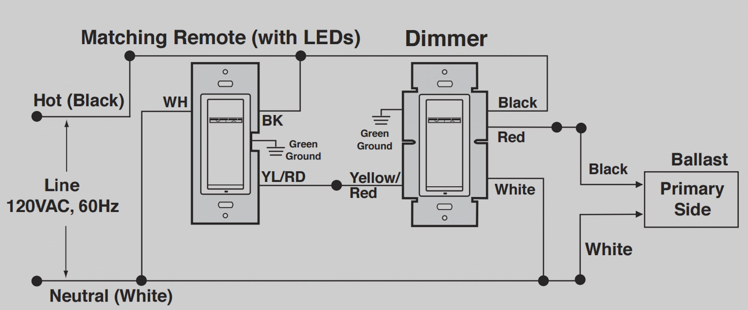 10Vdc Wiring Diagram | Wiring Diagram - Dimmer Switch Wiring Diagram