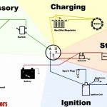 11 Hp Briggs Wiring Diagram   Wiring Diagrams Hubs   Honda Gx390 Electric Start Wiring Diagram