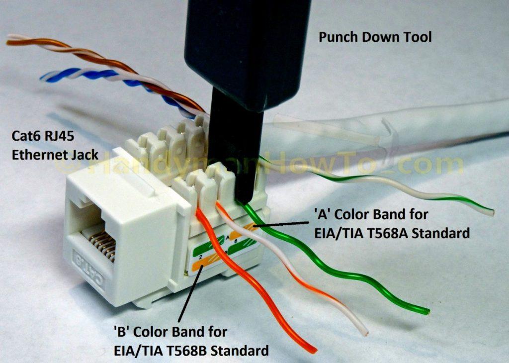 110 Block Rj45 Wiring Diagram