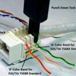 110 Block Rj45 Wiring Diagram | Wiring Diagram   Old Telephone Wiring Diagram