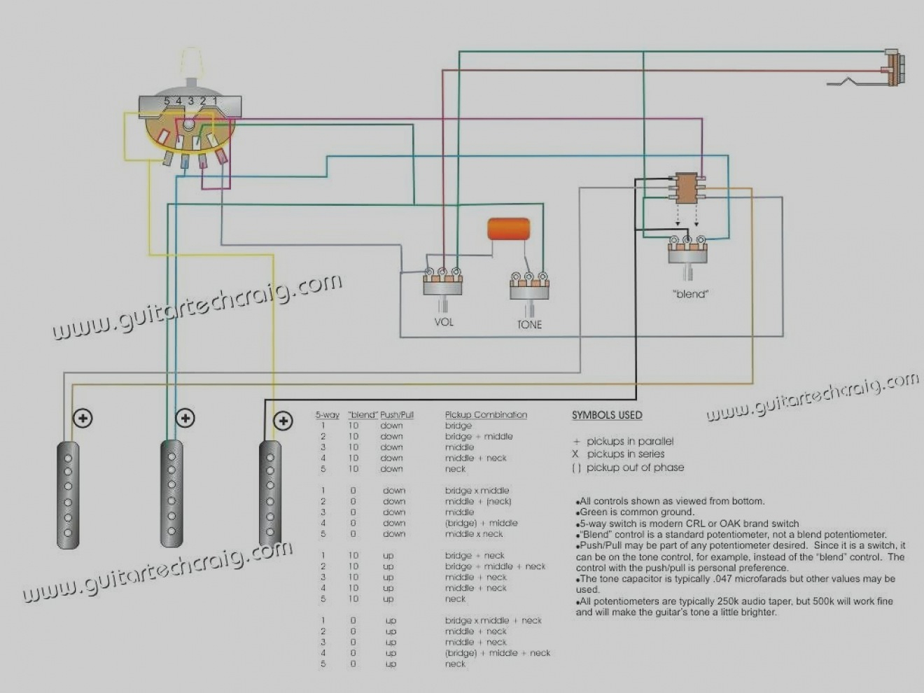 Cat5 66 Block Wiring Diagram Wiring Diagrams Schematics 66