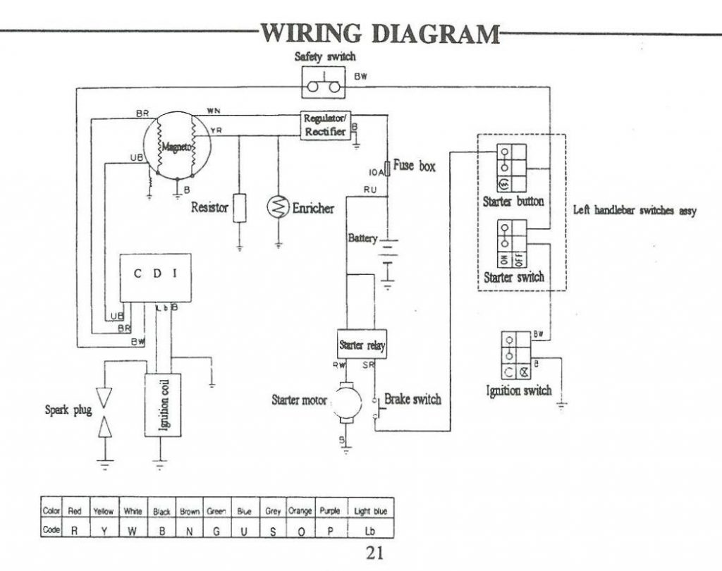Chinese 110cc Atv Wiring Schematic 2000 Jeep Grand Cherokee Headlight Wiring Diagram Delco Electronics Sehidup Jeanjaures37 Fr