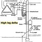 110V Plug Wiring Diagram Uk   Wiring Diagram   110V Plug Wiring Diagram