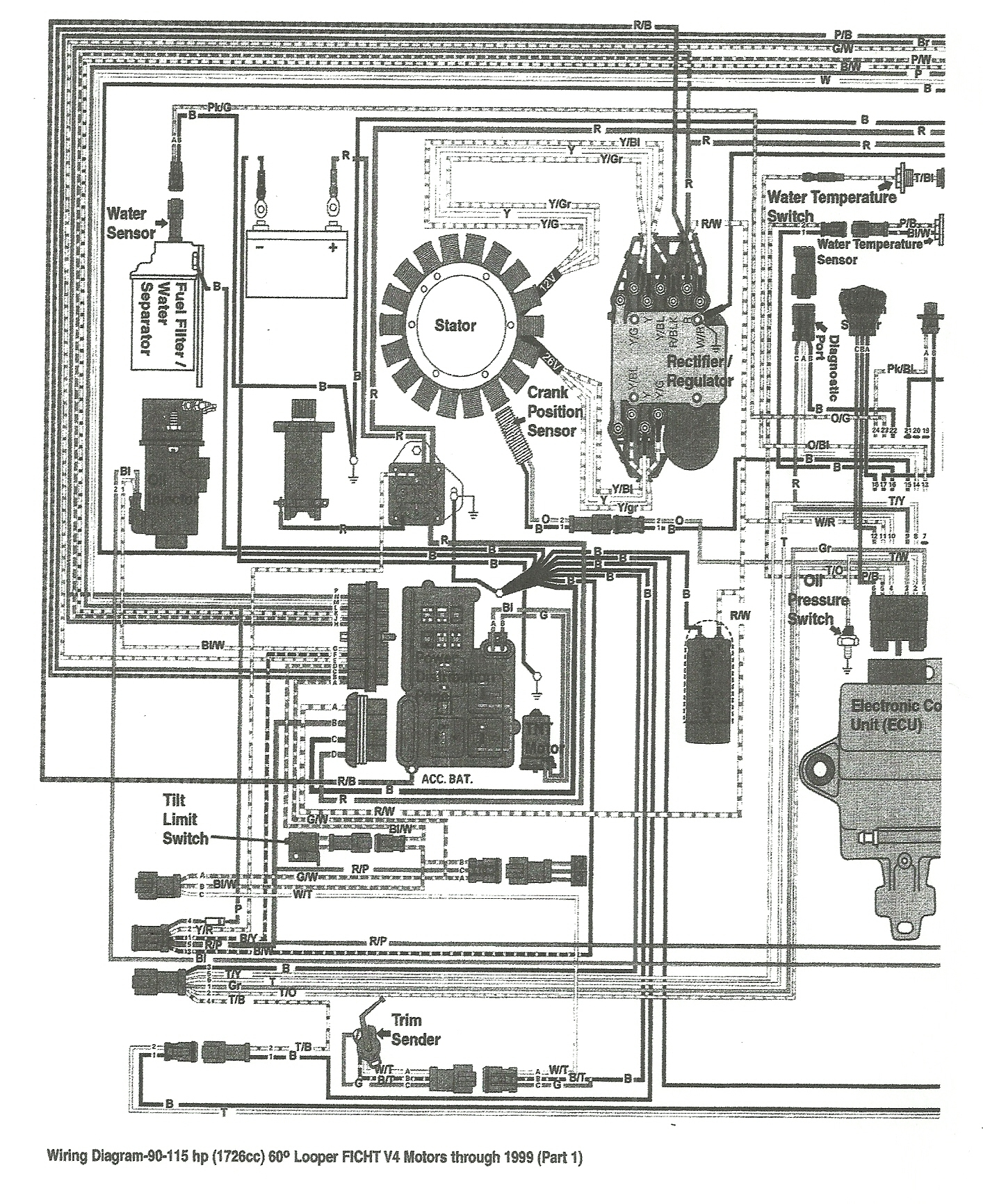 115 Hp Evinrude Wiring Harness Diagram | Wiring Diagram - Evinrude Wiring Harness Diagram
