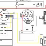 12 Hp Briggs And Stratton Wiring Diagram | Wiring Diagram   Briggs And Stratton Wiring Diagram 16 Hp