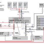 12 Volt 400 Watt Solar Wiring Diagrams | Wiring Diagram   Renogy Wiring Diagram