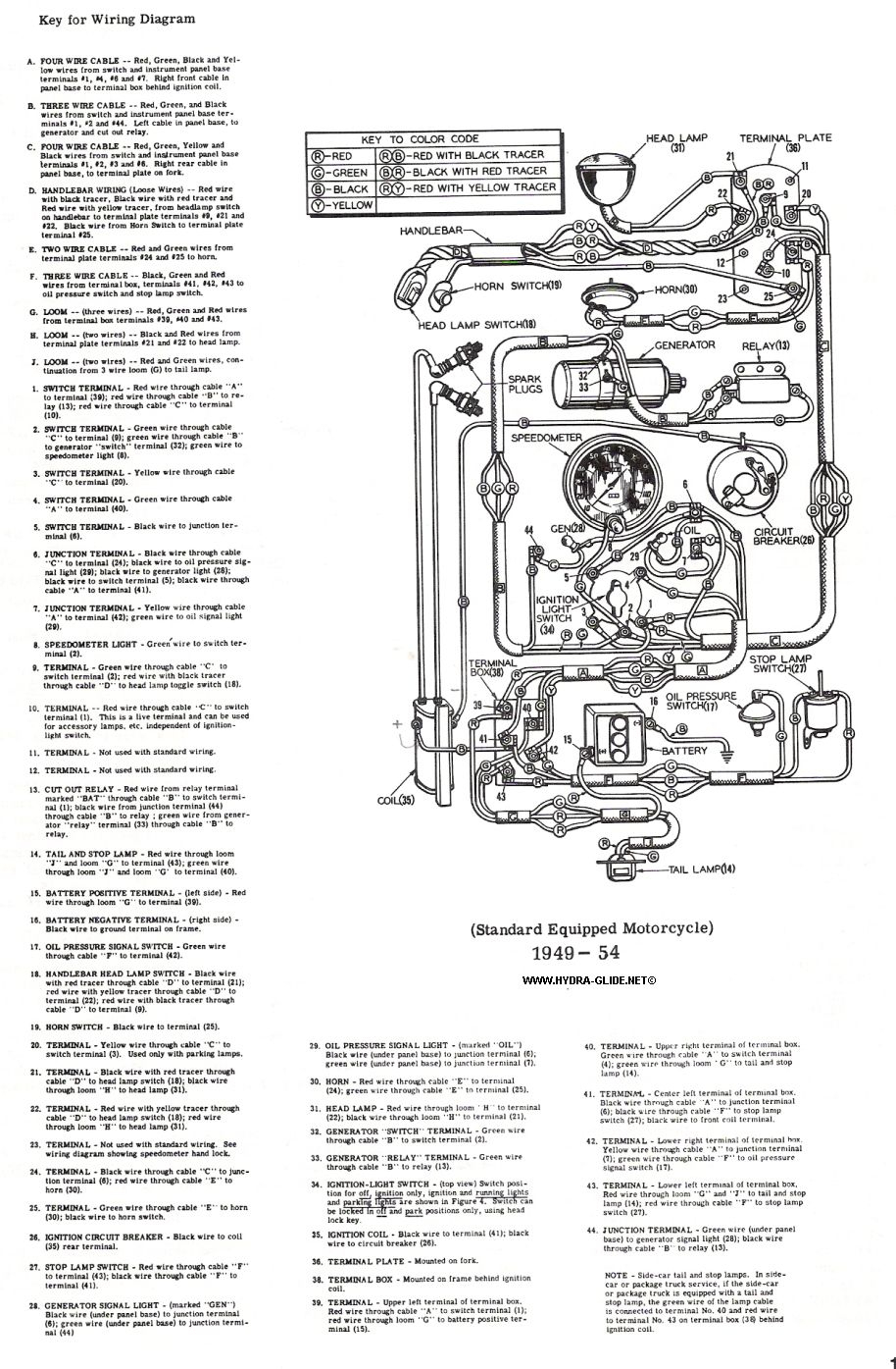 12 Volt Coil Wiring Diagram - Wiring Diagram Data Oreo - 12V Wiring Diagram