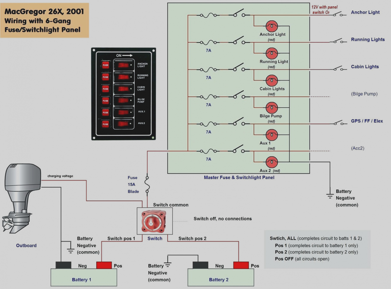 12 Volt Rocker Switch Panel Wiring Diagram | Wiring Diagram - 12V Switch Panel Wiring Diagram