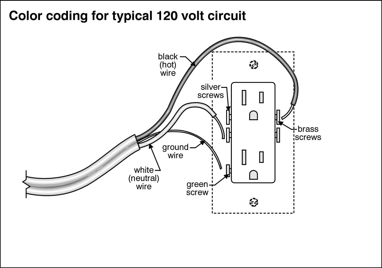 120 Volt Plug Wiring Diagram - Deltagenerali - 240 Volt Plug Wiring Diagram
