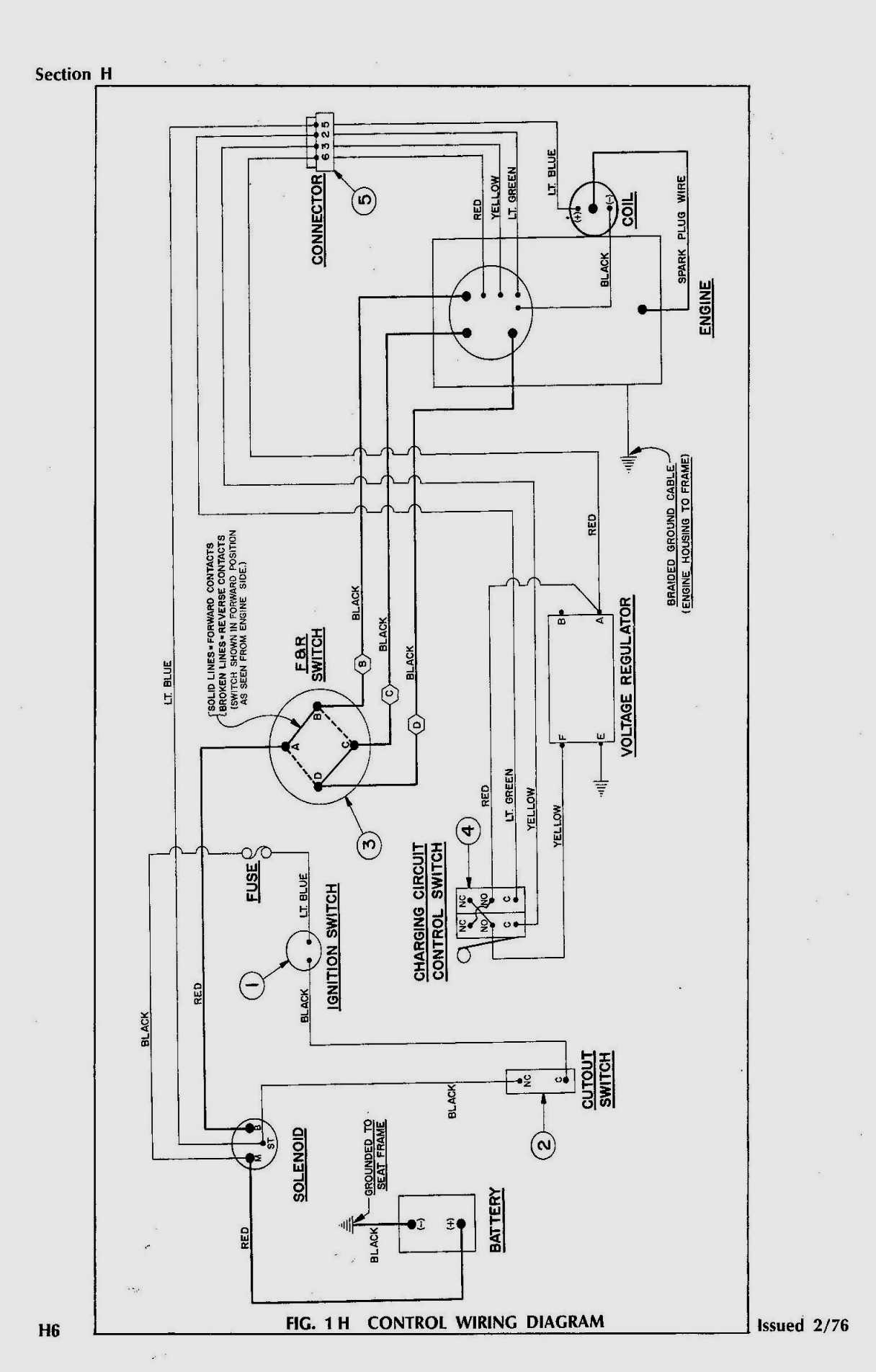 1204 Curtis Controller Wiring Diagram   Wiring Library - Curtis Controller Wiring Diagram