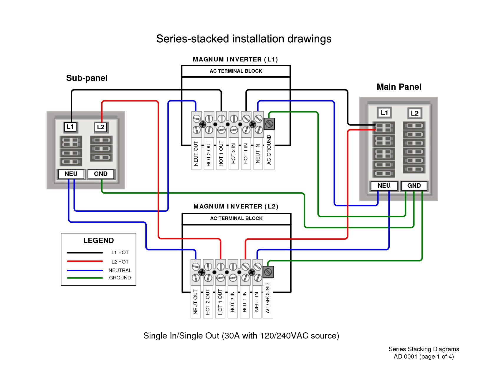125 Amp Sub Panel Wiring Diagram | Wiring Library - 125 Amp Sub Panel Wiring Diagram