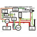 125Cc Atv Wiring   Wiring Diagram Data   Chinese 125Cc Atv Wiring Diagram
