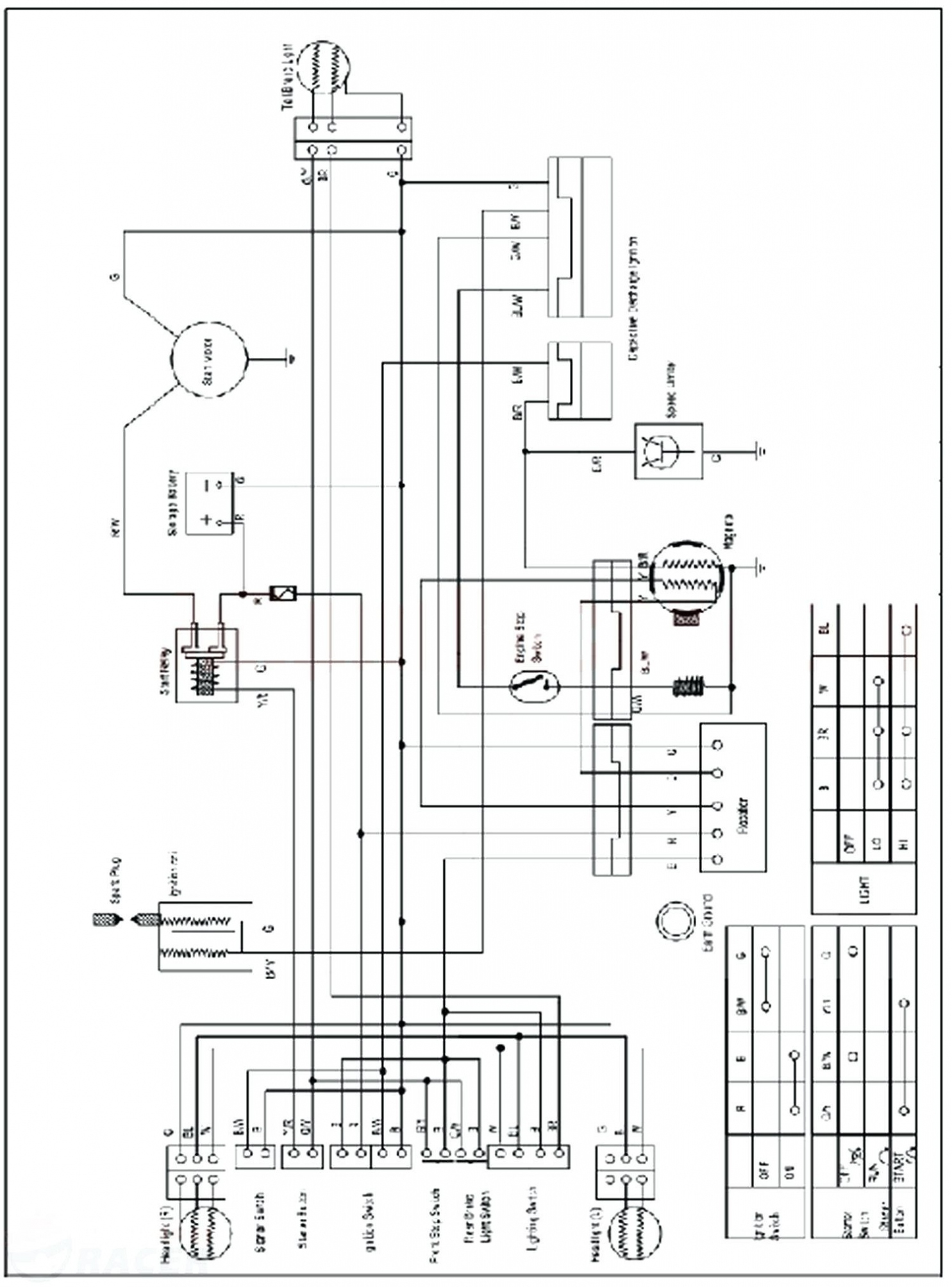 125Cc Taotao Atv Wiring Diagram | Schematic Diagram - Chinese Atv Wiring Diagram 50Cc