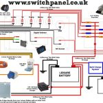 12V Wiring Basics   Wiring Diagrams Hubs   12V Wiring Diagram