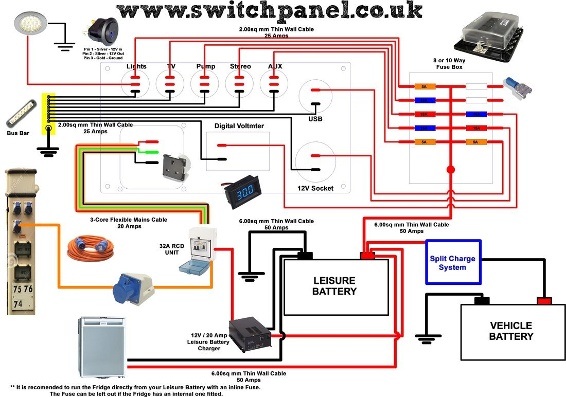 12V Wiring Basics - Wiring Diagrams Hubs - 12V Wiring Diagram