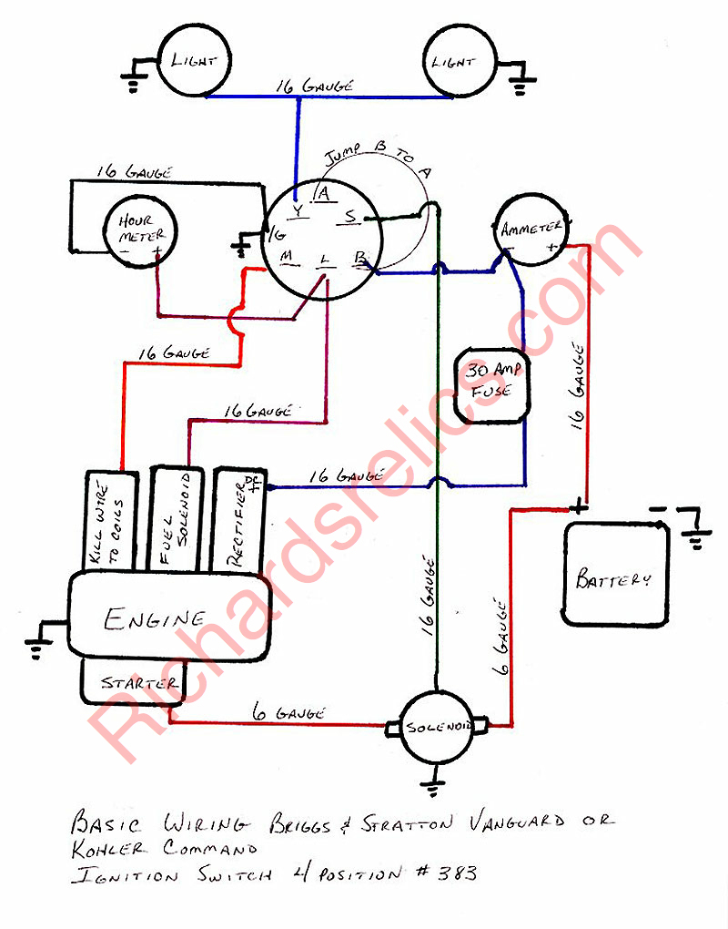 14 Hp Briggs And Stratton Carburetor Diagram Wiring | Wiring Diagram - Briggs And Stratton Wiring Diagram 14Hp