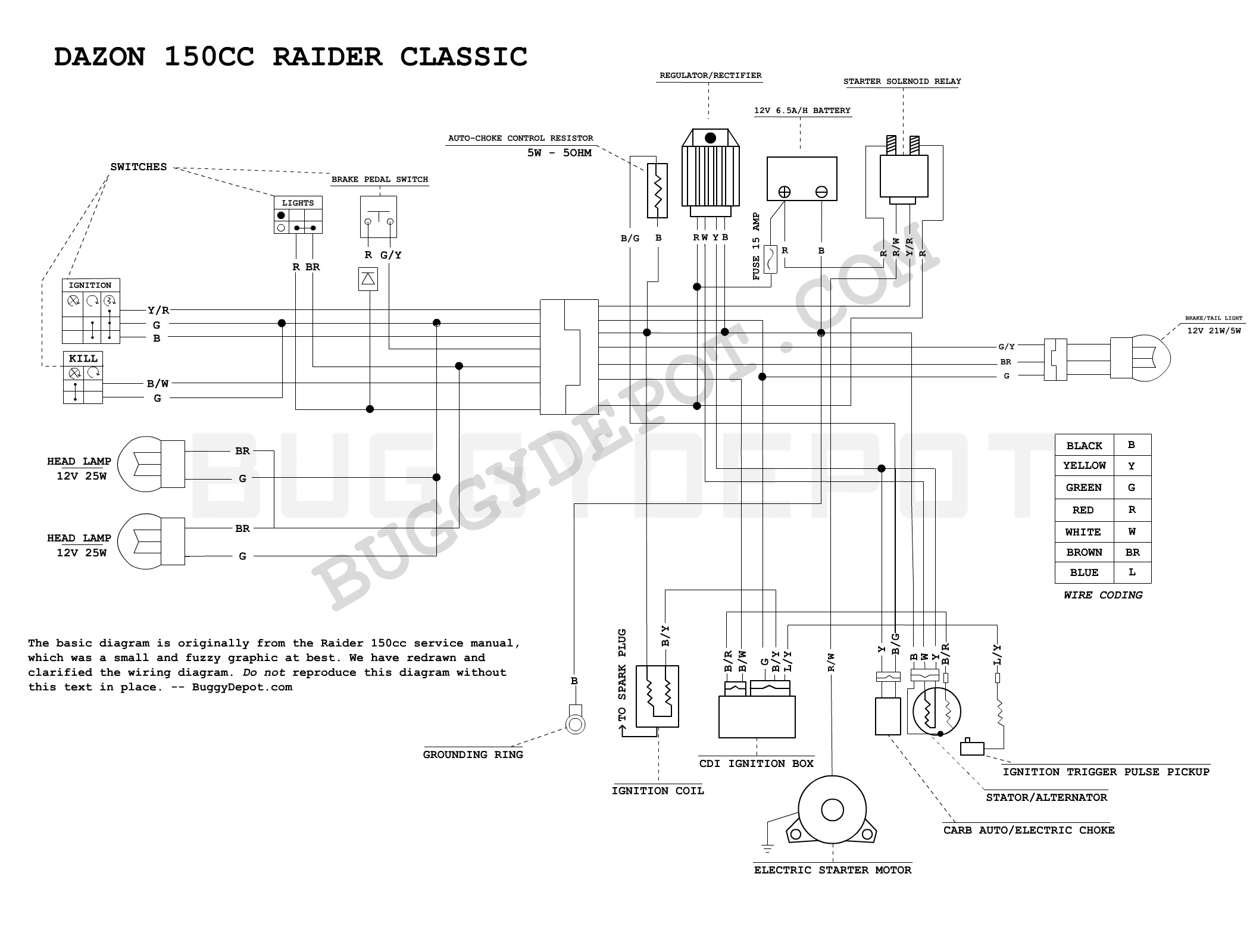 150Cc Cdi Wiring | Wiring Diagram - Chinese 125Cc Atv Wiring Diagram