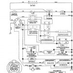 17 Hp Briggs Amp Stratton Wiring Diagram | Wiring Diagram   Briggs And Stratton Alternator Wiring Diagram