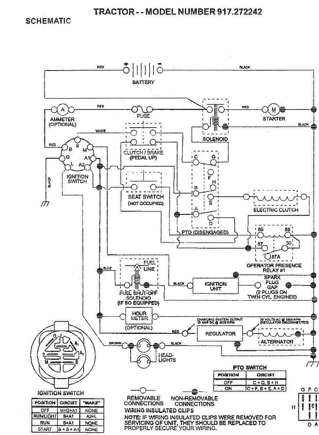 17 Hp Briggs Amp Stratton Wiring Diagram | Wiring Diagram - Briggs And Stratton Alternator Wiring Diagram