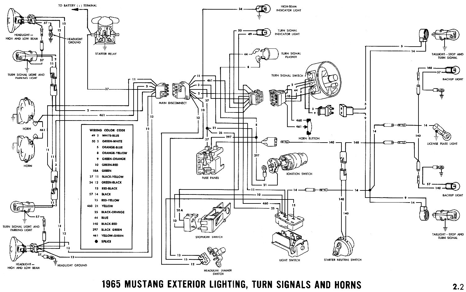 1966 Mustang Interior Wiring Harness Diagram - Wiring Diagrams - 1966 Mustang Wiring Diagram