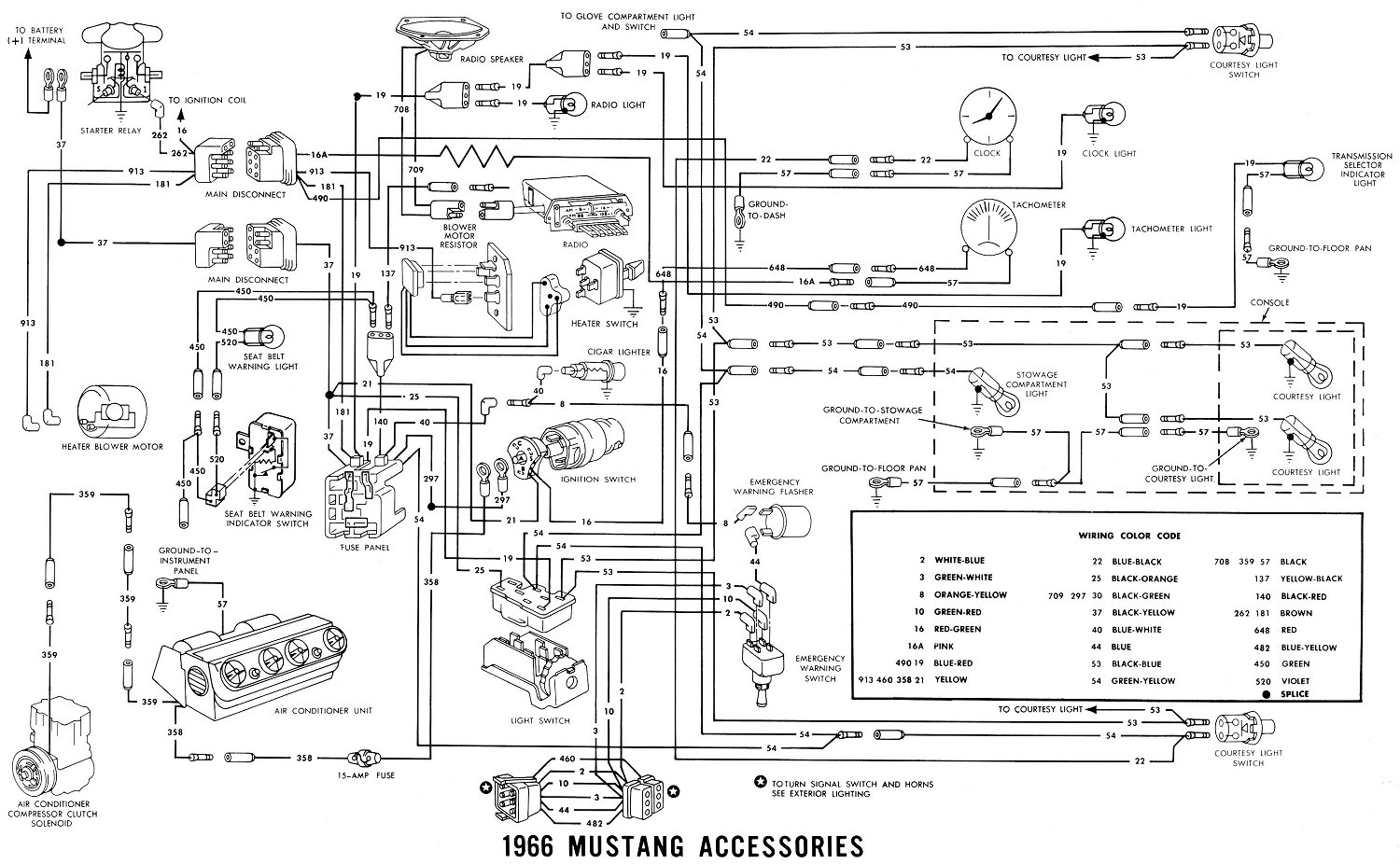 1966 Mustang Wiring Diagrams - Average Joe Restoration - 1966 Mustang Wiring Diagram