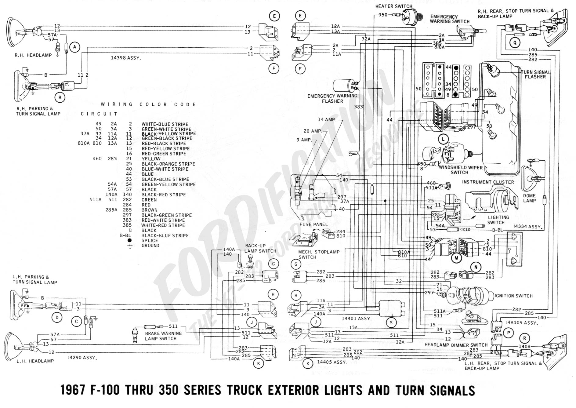 1970 Ford Truck Wiring Diagrams | Wiring Diagram - Ford F150 Trailer Wiring Harness Diagram