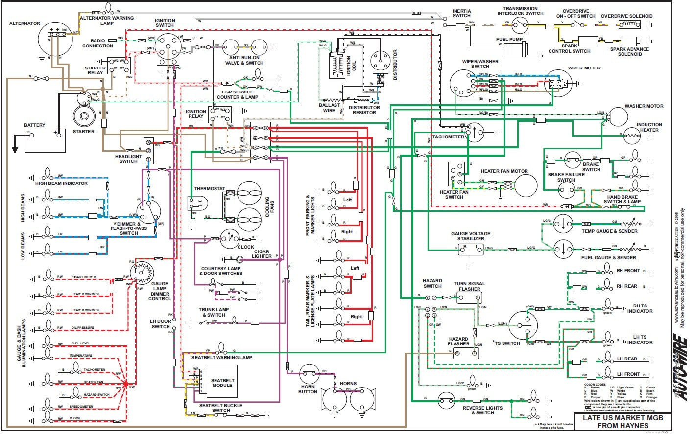 DIAGRAM] 1970 Mgb Vacuum Diagram Wiring Schematic FULL Version HD Quality Wiring  Schematic - KIA4550WIRING.CONCESSIONARIABELOGISENIGALLIA.ITconcessionariabelogisenigallia.it