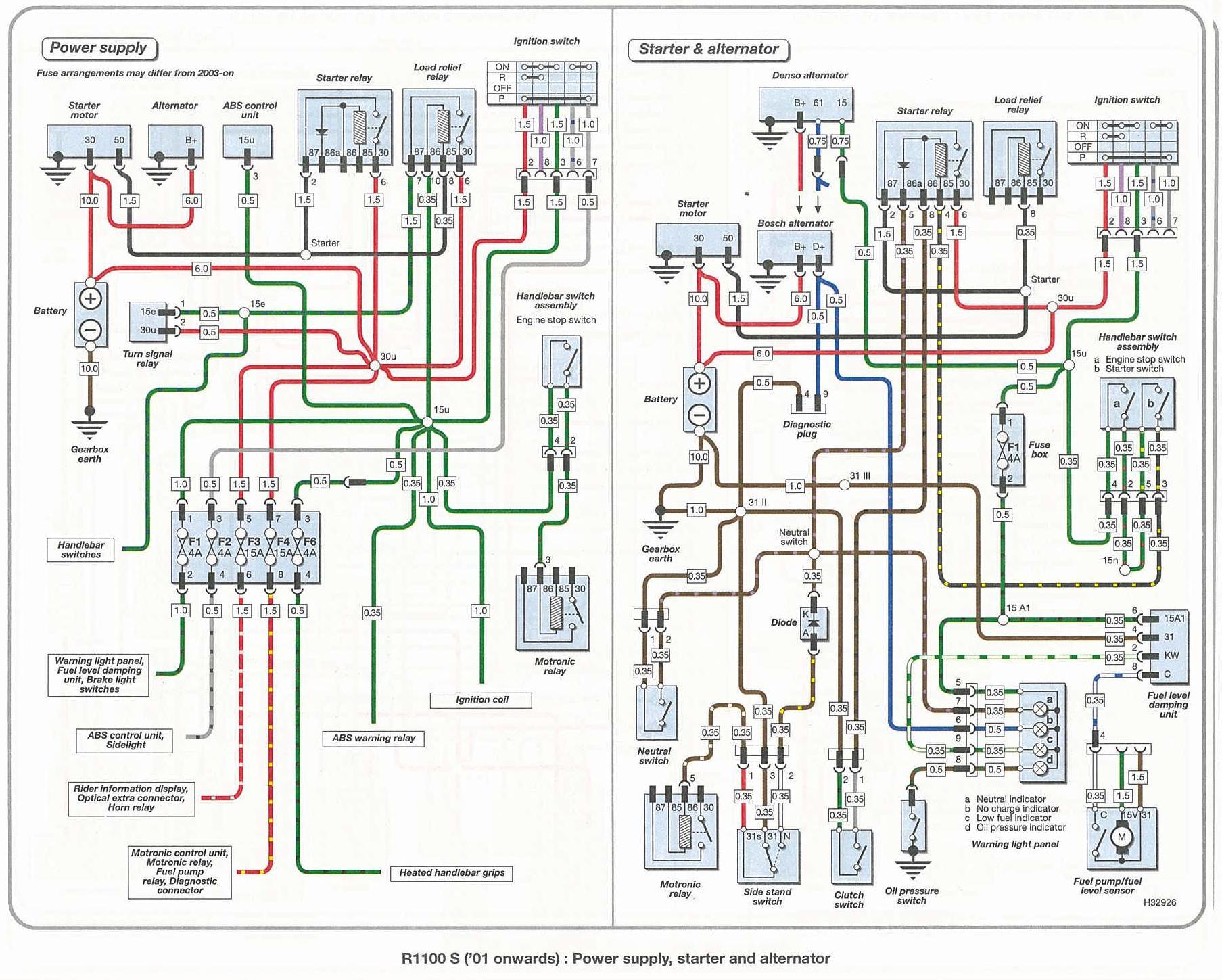 1976 Bmw 02 Wiring Diagram - Wiring Diagrams Hubs - Bmw Wiring Diagram