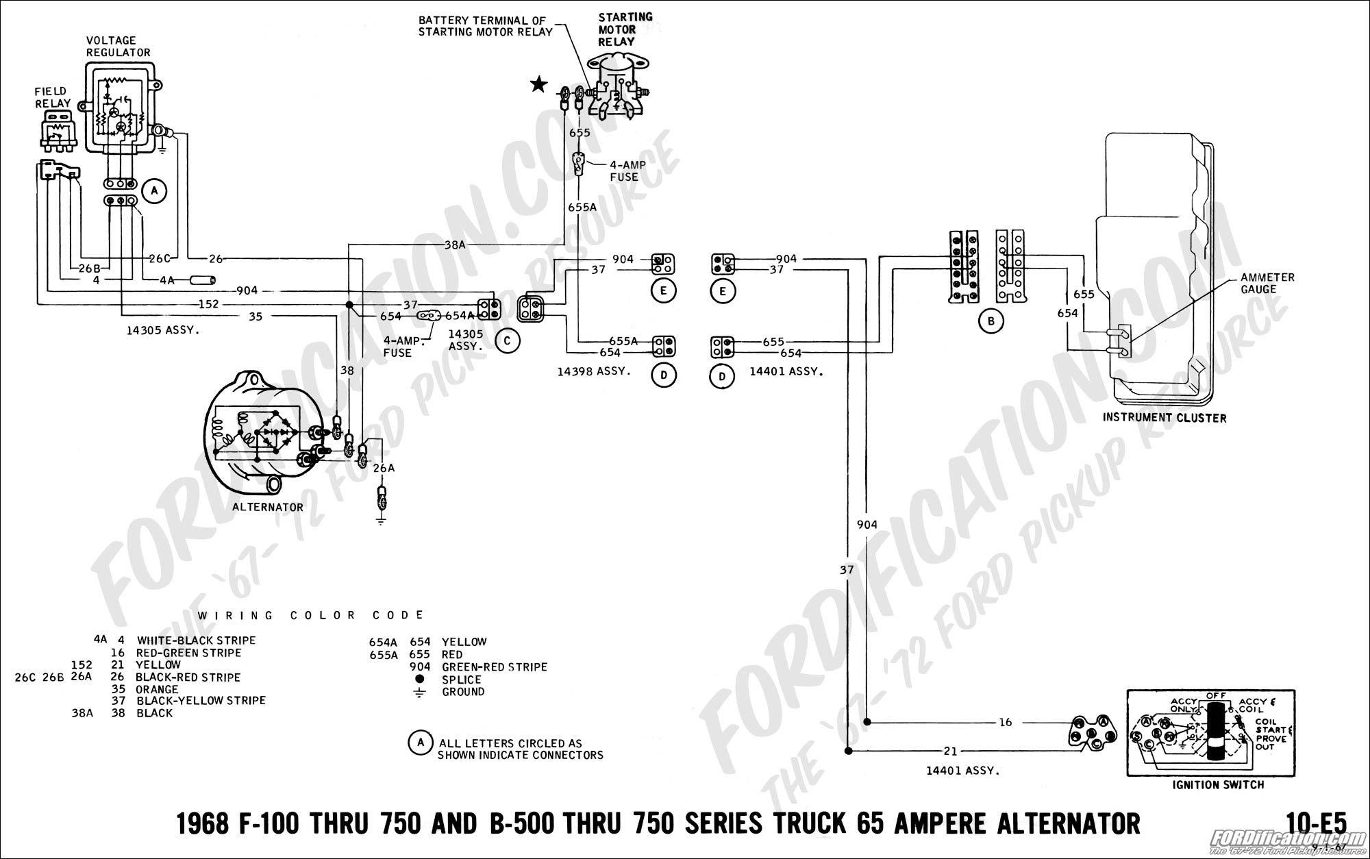 1977 Ford Truck Alternator Wiring - Wiring Diagram Data - Alternator Wiring Diagram