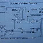 1985 Ford Duraspark Wiring Diagram | Wiring Diagram   Duraspark 2 Wiring Diagram
