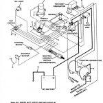 1987 Ez Go Golf Cart Wiring Diagram Teamninjaz Me Throughout Best Of   Ez Go Golf Cart Wiring Diagram