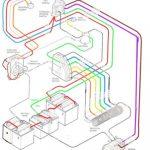 1988 36V Club Car Wiring Diagram | Wiring Diagram   Club Car Golf Cart Wiring Diagram