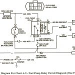 1989 Chevy Silverado Wiring Diagram   Wiring Diagram   1993 Chevy 1500 Fuel Pump Wiring Diagram
