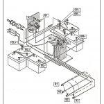 1989 Ezgo Golf Cart Battery Wiring Diagram | Wiring Diagram   Ezgo Golf Cart Wiring Diagram