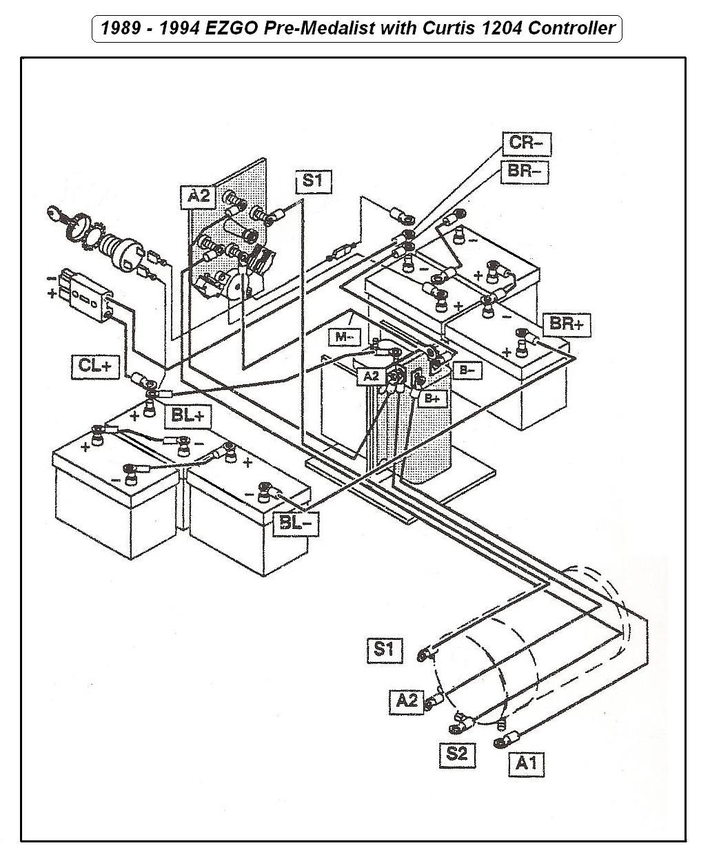 1989 Ezgo Golf Cart Battery Wiring Diagram | Wiring Diagram - Ezgo Golf Cart Wiring Diagram