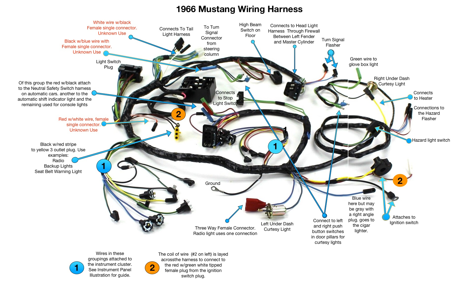 1989 Ford Mustang Wiring Harness | Wiring Diagram - Mustang Wiring Harness Diagram