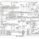 1990 Harley Davidson Wiring Diagram | Wiring Library   Harley Davidson Wiring Diagram Manual