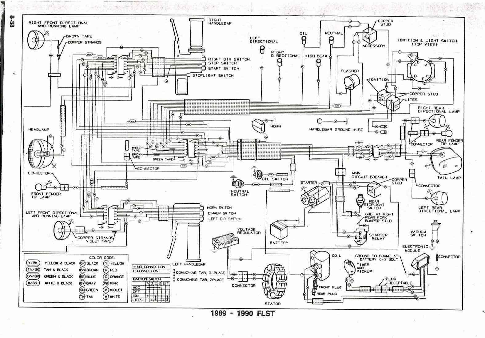 1990 Harley Davidson Wiring Diagram | Wiring Library - Harley Davidson Wiring Diagram Manual