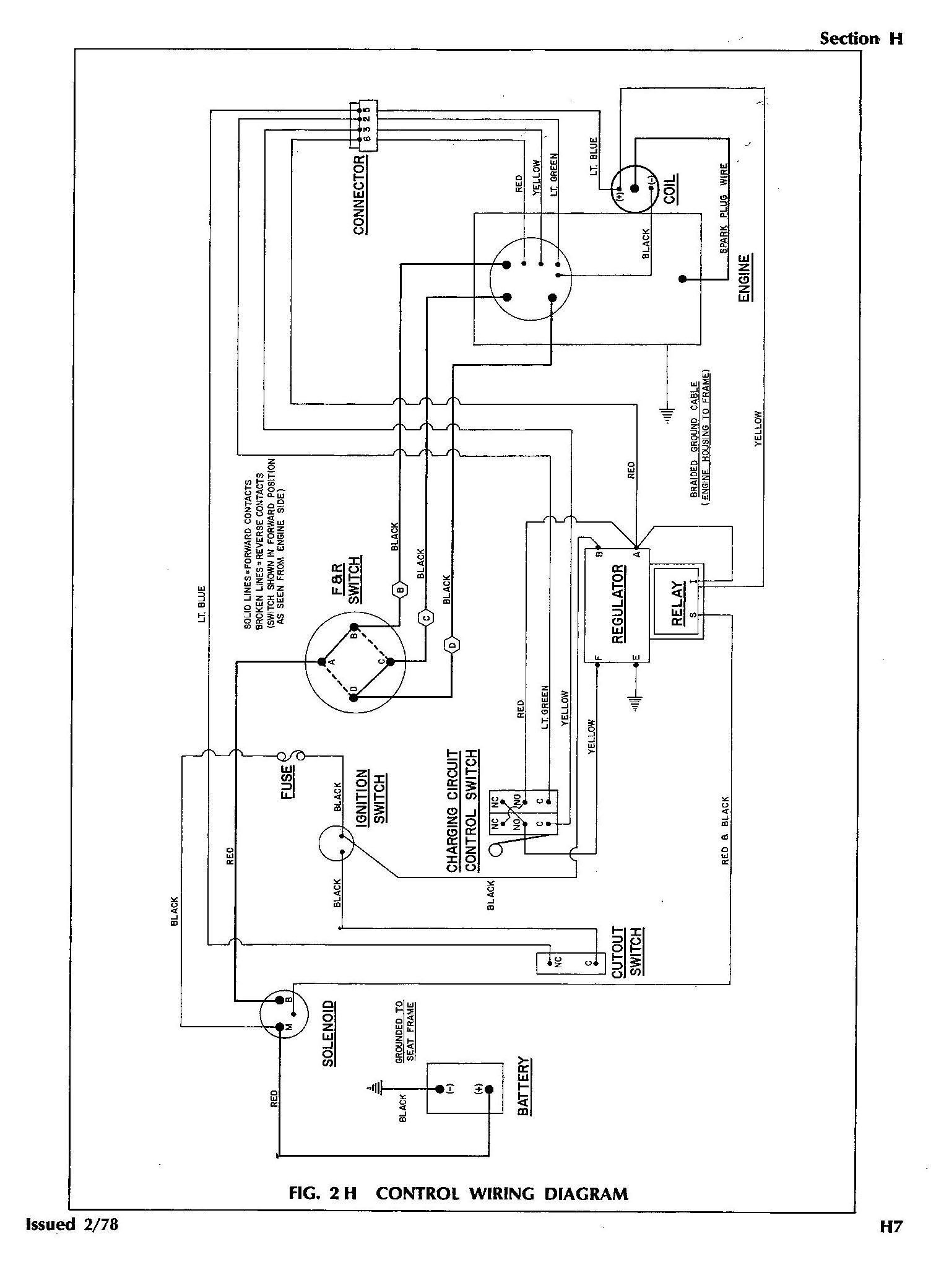 1991 Gas Club Car Schematic Diagram - Today Wiring Diagram - Club Car Wiring Diagram Gas