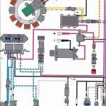 1991 Johnson 25 Hp Wiring Diagram Wiring Auto Wiring Diagrams   Johnson Outboard Wiring Diagram Pdf