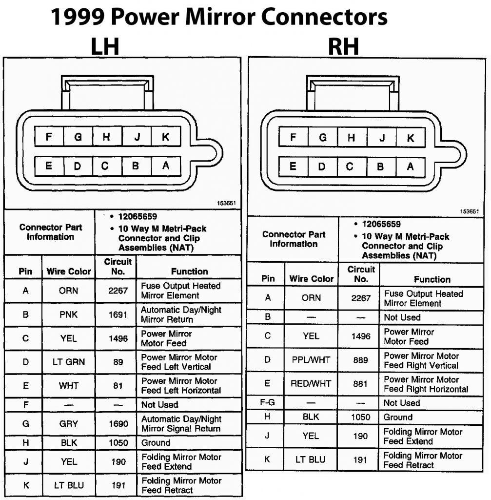 1992 S10 Fuse Panel Diagram