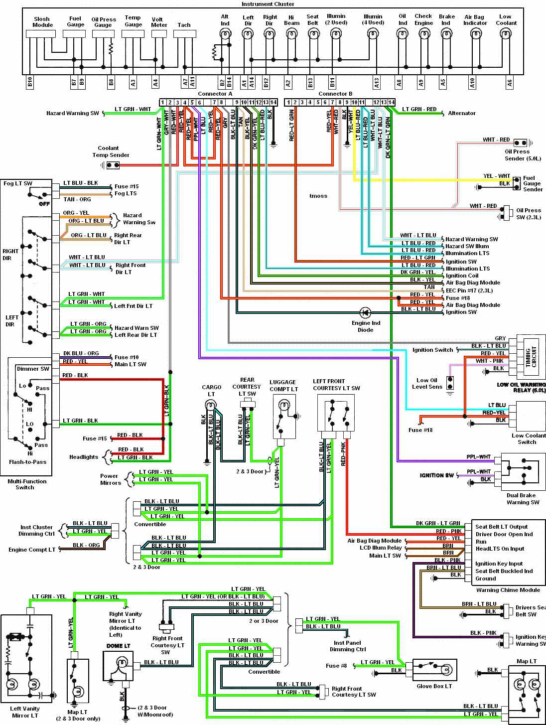 1993 Ford Stereo Wiring Diagram - All Wiring Diagram Data - Ford Ranger Radio Wiring Diagram